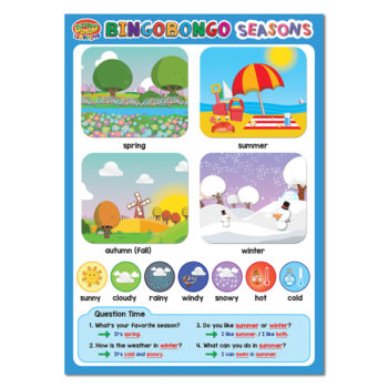 seasons and weather poster