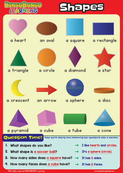 Shapes Giant laminated classroom posters